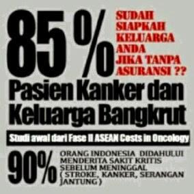 85% Pasien Kanker dan Keluarga Bangkrut