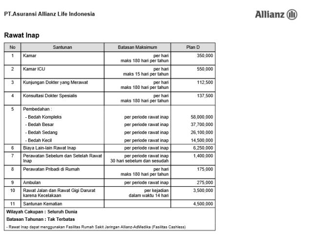 Askes Premi 1.9 Jt Allianz Hal 2