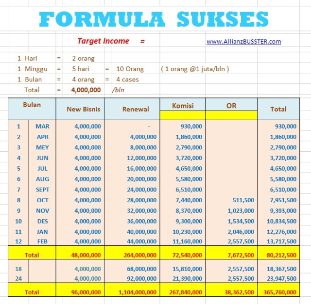 Formula Sukses.jpg