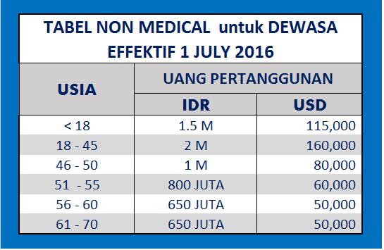 Tabel Non Medical Dewasa Wef 1 July 2016