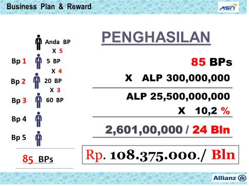 Income 1M