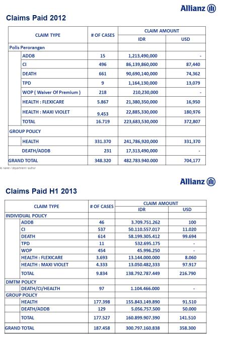 rekap-bukti-claim-2012-2013