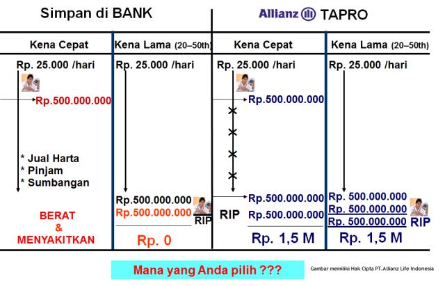 pilih-menabung-di-bank-atau-asuransi