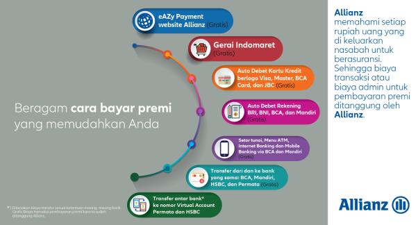 web-cara-bayar-premi_v1.15-03
