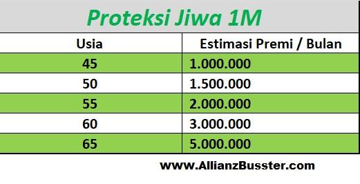 Premi 1M